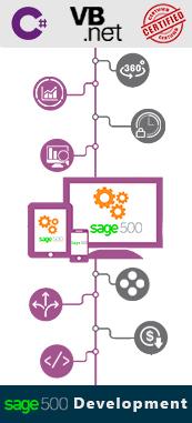 sage 500 erp development services