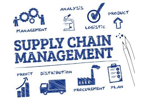 Sage X3 Supply chain management