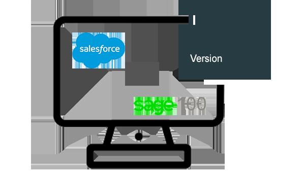 sage salesforce integration